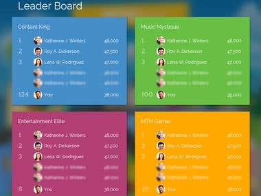 Web Leader board