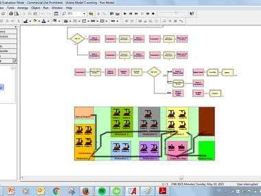 tolgahantarkan - Simulation Modeling and Data Visualization Expert