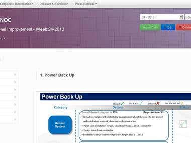 Corporate Portal (internal website) - Huawei Services