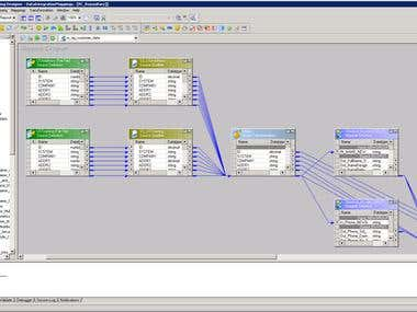 Informatica Powercenter and SQL Server