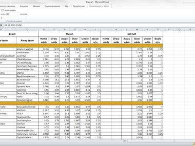 Excel add-in for displaying Pinnacle sports odds