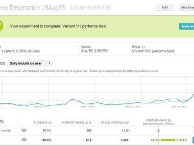 Mobile App Store (Google Play Store) Optimization (ASO)