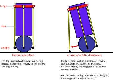 simplest way to balance a robot with a  spherical wheel .