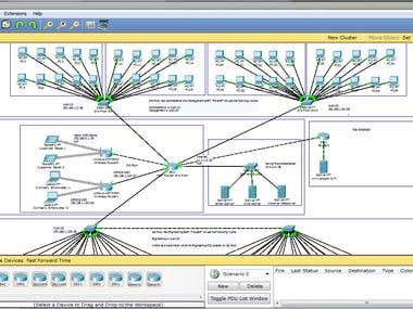 C&R Company Network Simulation