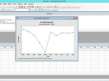 Some work on MINITAB