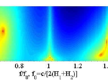Eigen Parameters of Bragg Layered Structures