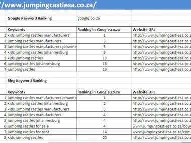 Jumpingcastlesa Keyword Ranking Report