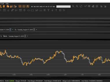 FOREX Back End and Front End -  PacForex