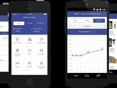 iPhone & Android pH tracker app