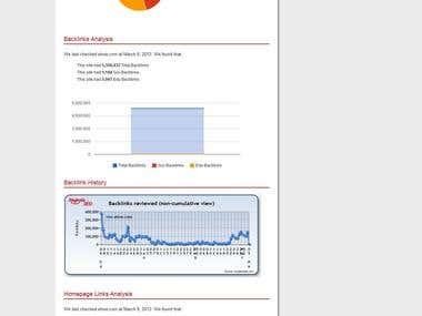 Web Stats Tool