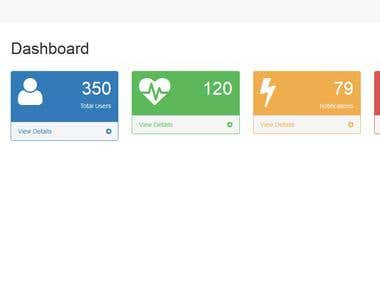 Customized Admin Panel
