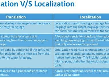 Translation Vs. Localization