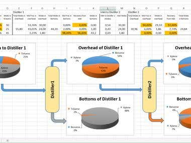 Software for MS Excel for chemical engineering.