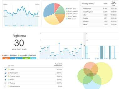 Page Tracking | Analytics for Web
