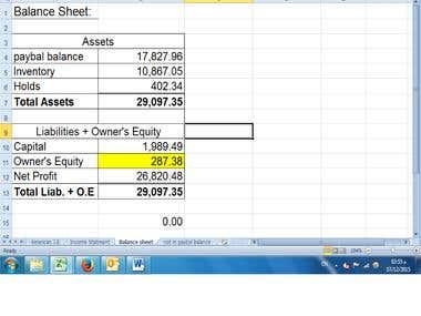P&L analysis, turn over calculation & balance sheet.