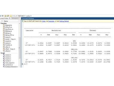 MATLAB code to Analyze Composite Plates using CLPT