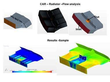 CAR – Radiator –Flow analysis