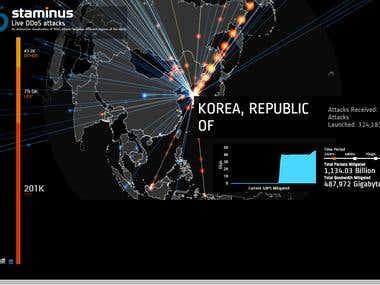 DDOS maps