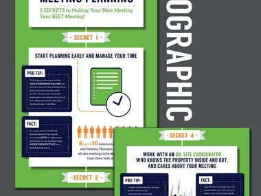 Infographic for Corporate Meetings