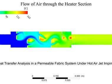 Heater Design
