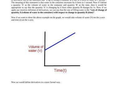 Derivative Tutorials