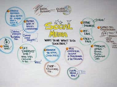 Social Media Marketing and Campaign