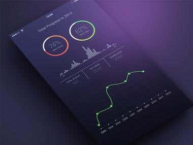 Mobile Dashboard Design: Vol 2
