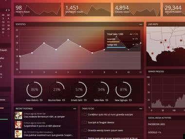 THA-Stock Management System