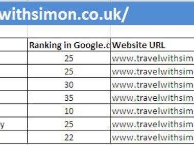 Travelwithsimon UK Project