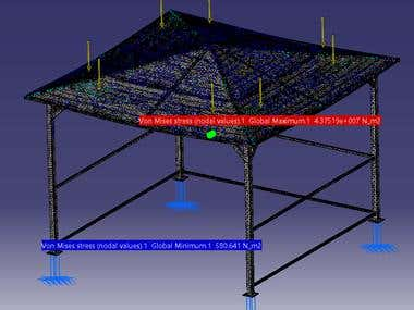 Structural analysis of gazebo