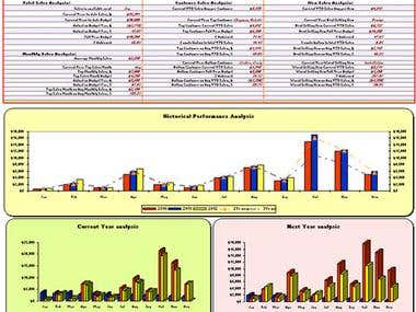 Excel Graphics and Dashboard