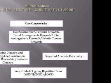 "MY PORTOFOLIO-\""Adminstrative Support\"""