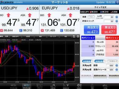 LION FX: Forex trading app