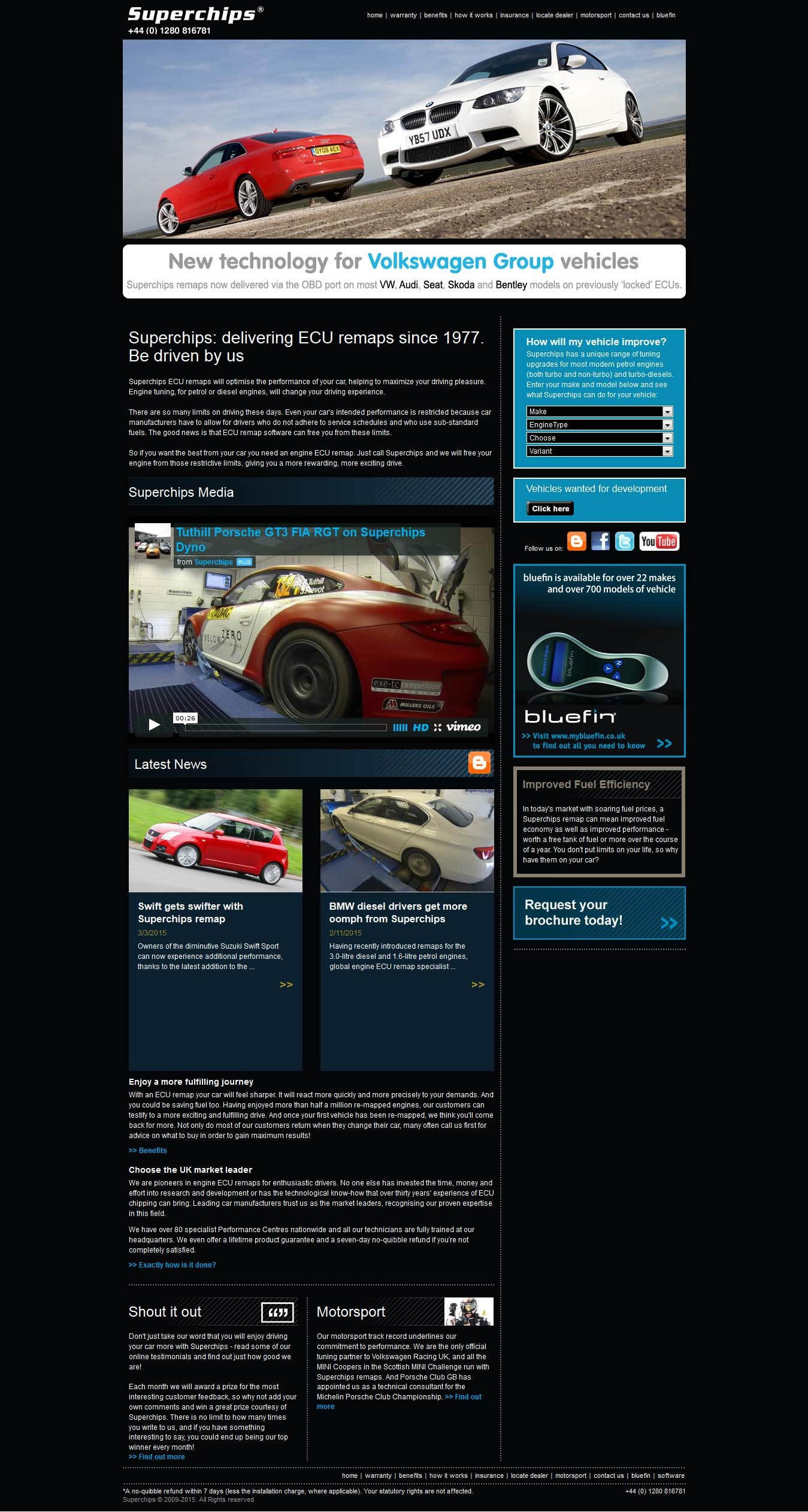 Car search Portal