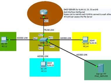 Cisco Certified Network Associate:
