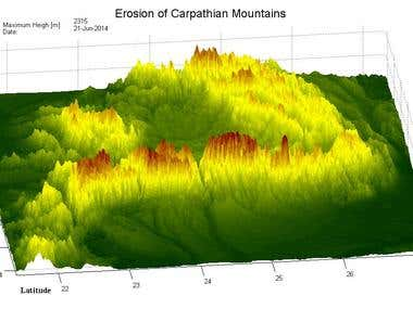 Erosion of Charpatian Mountains