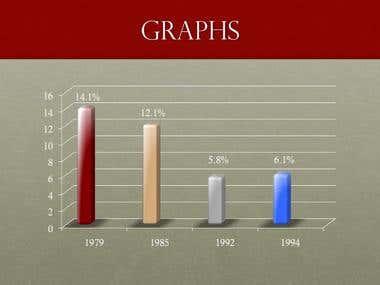 Basic Graph