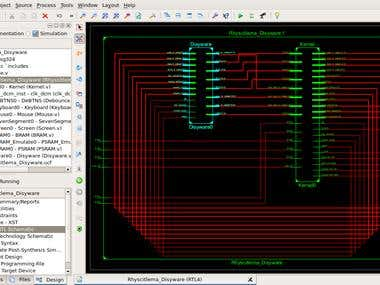 User Application on Reconfigurable Hardware