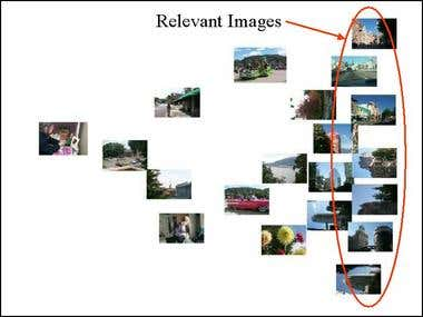Content Based Image Retrieval using Java