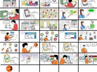 Storyboard : App juzt2