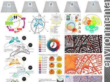 SKILLS: environmental design