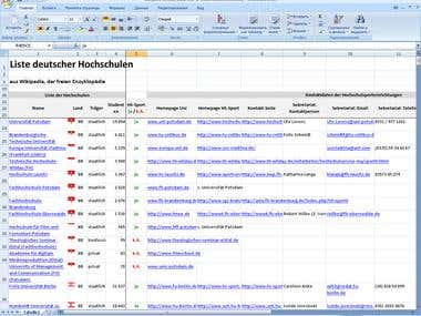 Web research of contact data of german universities