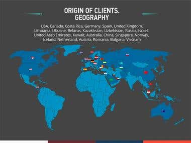 ORIGIN OF THE CLIENTS. Geography