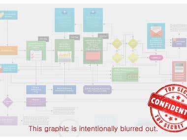 Complete Marketing & Sales Funnel Blueprint