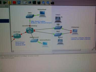 Real network Simulation with GNS3