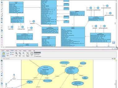 UML Design