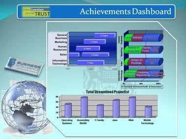 Achievements-Dashboards