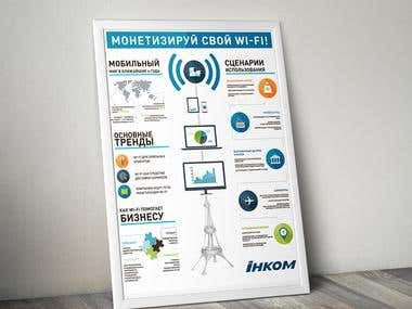 Infographic Incom