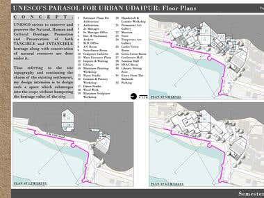 UNESCO PARASOL For Urban Udaipur