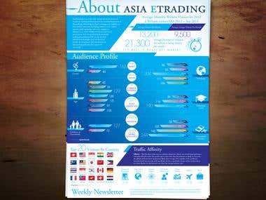 Magazine Infographic